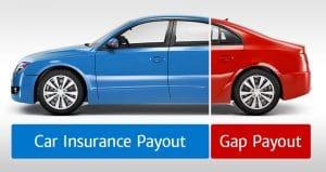 gap-insurance-comparison