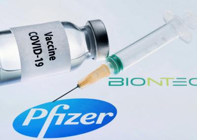 Pfizer-BioNTech Vaccine is 95% Effective